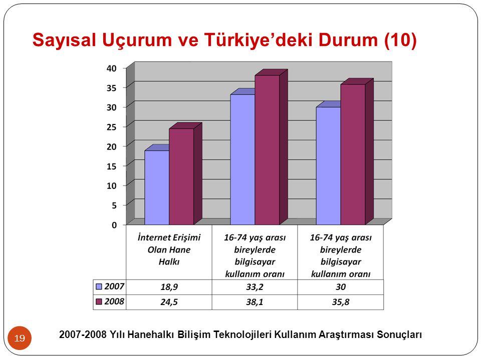 Sayısal Uçurum ve Türkiye'deki Durum (10)