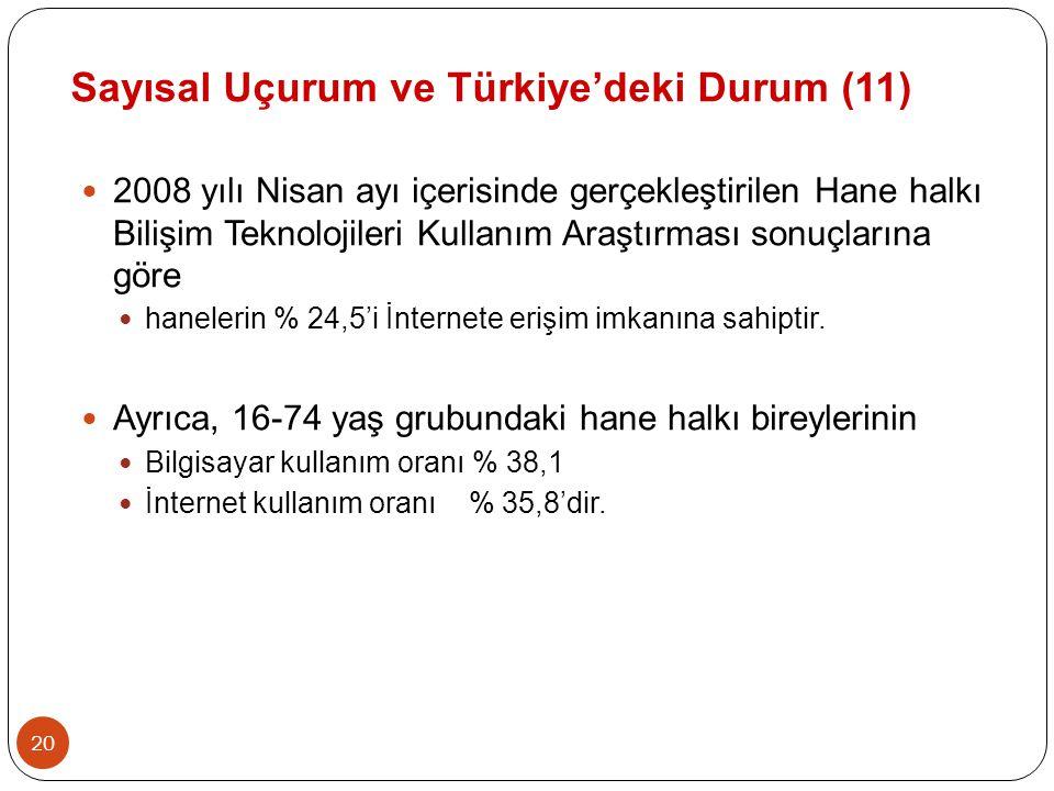 Sayısal Uçurum ve Türkiye'deki Durum (11)