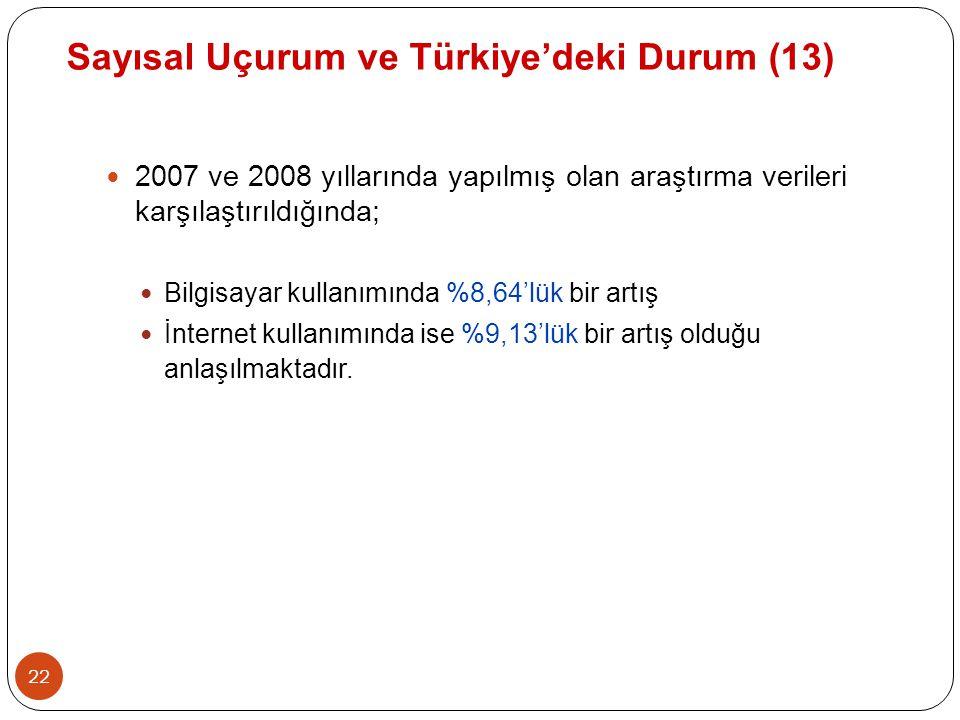 Sayısal Uçurum ve Türkiye'deki Durum (13)