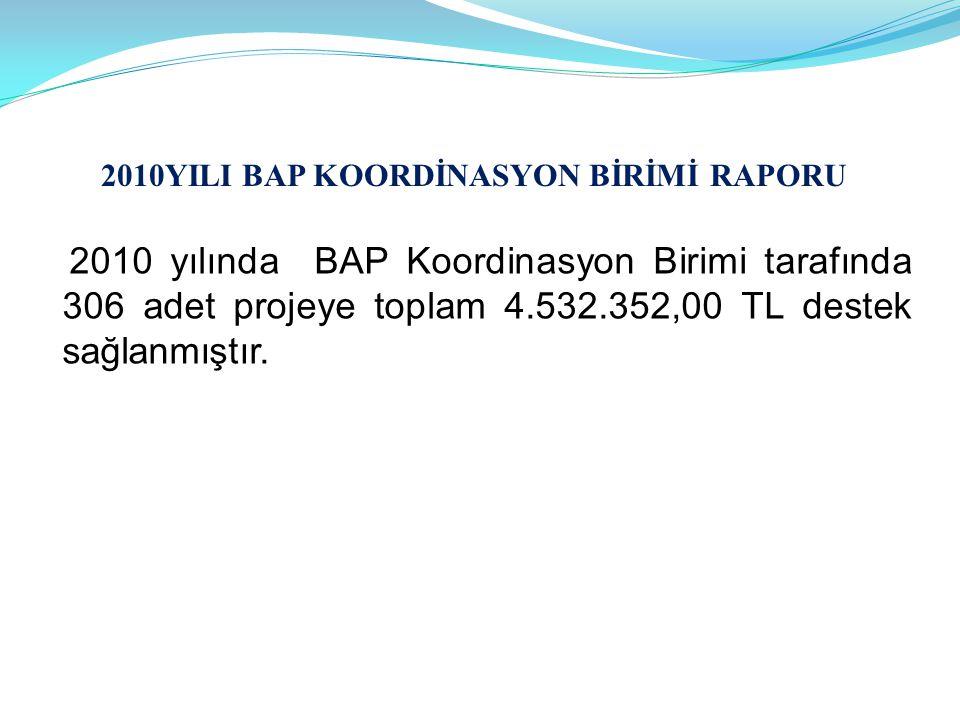 2010YILI BAP KOORDİNASYON BİRİMİ RAPORU