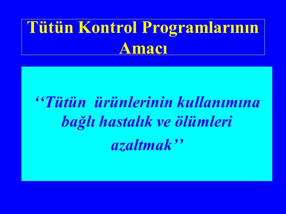 Tütün Kontrol Programlarının Amacı