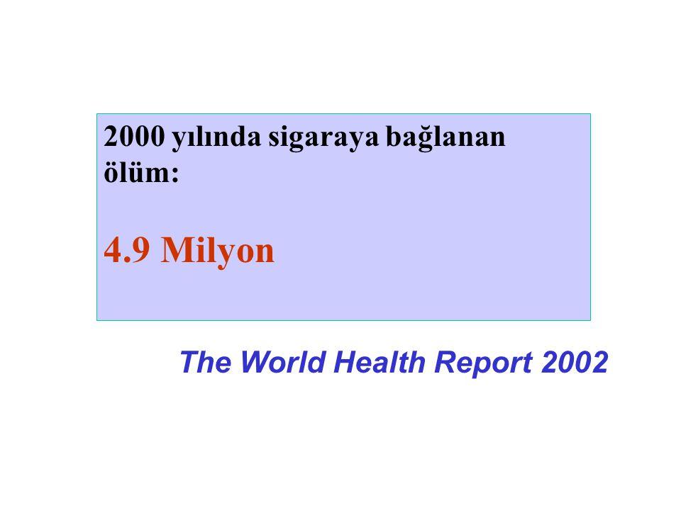 4.9 Milyon 2000 yılında sigaraya bağlanan ölüm: