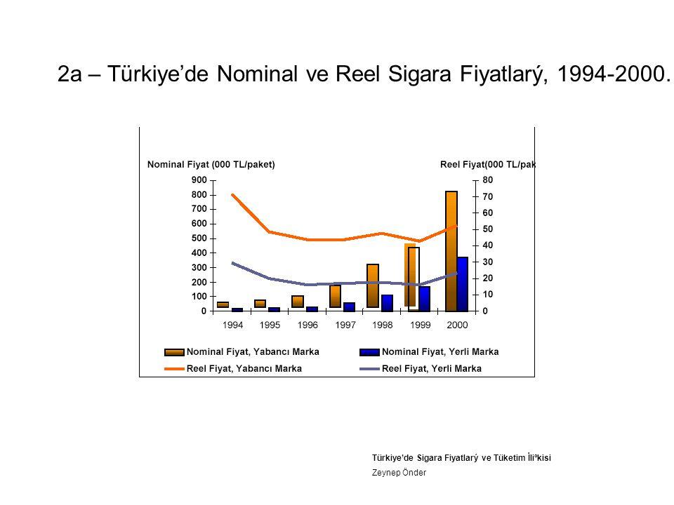2a – Türkiye'de Nominal ve Reel Sigara Fiyatlarý, 1994-2000.