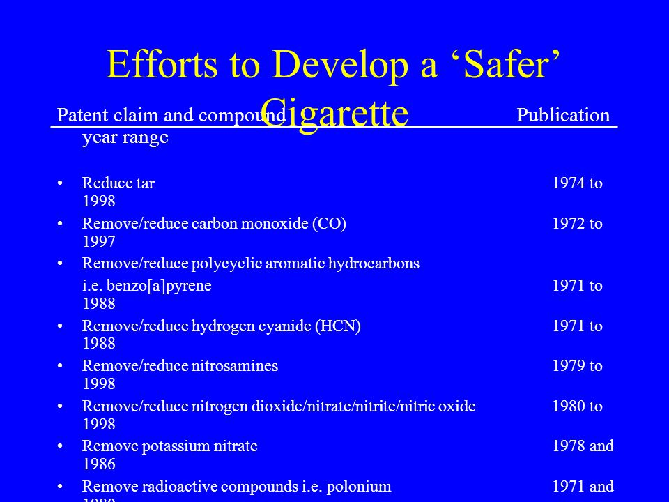 Efforts to Develop a 'Safer' Cigarette