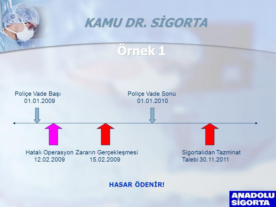 KAMU DR. SİGORTA Örnek 1 Poliçe Vade Başı 01.01.2009 Poliçe Vade Sonu