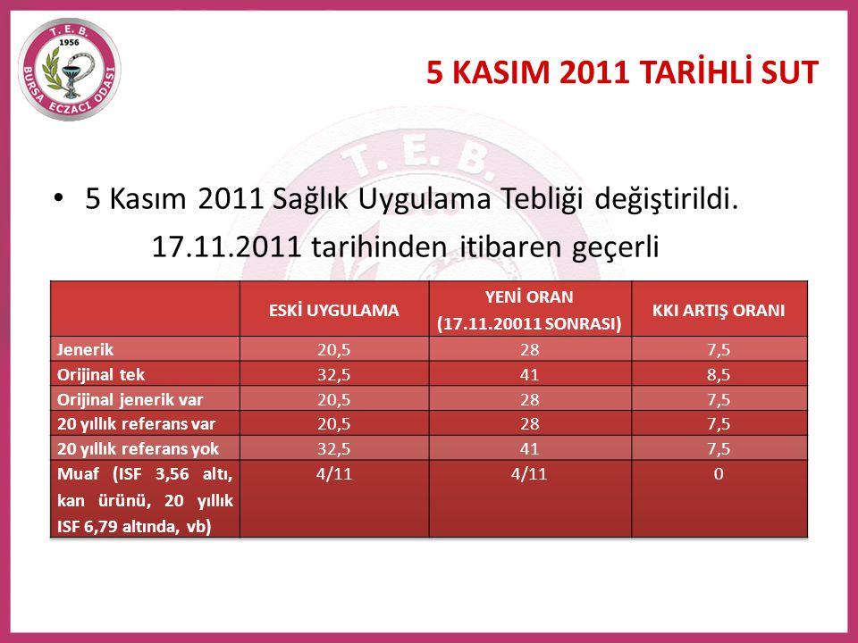 5 KASIM 2011 TARİHLİ SUT 5 Kasım 2011 Sağlık Uygulama Tebliği değiştirildi. 17.11.2011 tarihinden itibaren geçerli.
