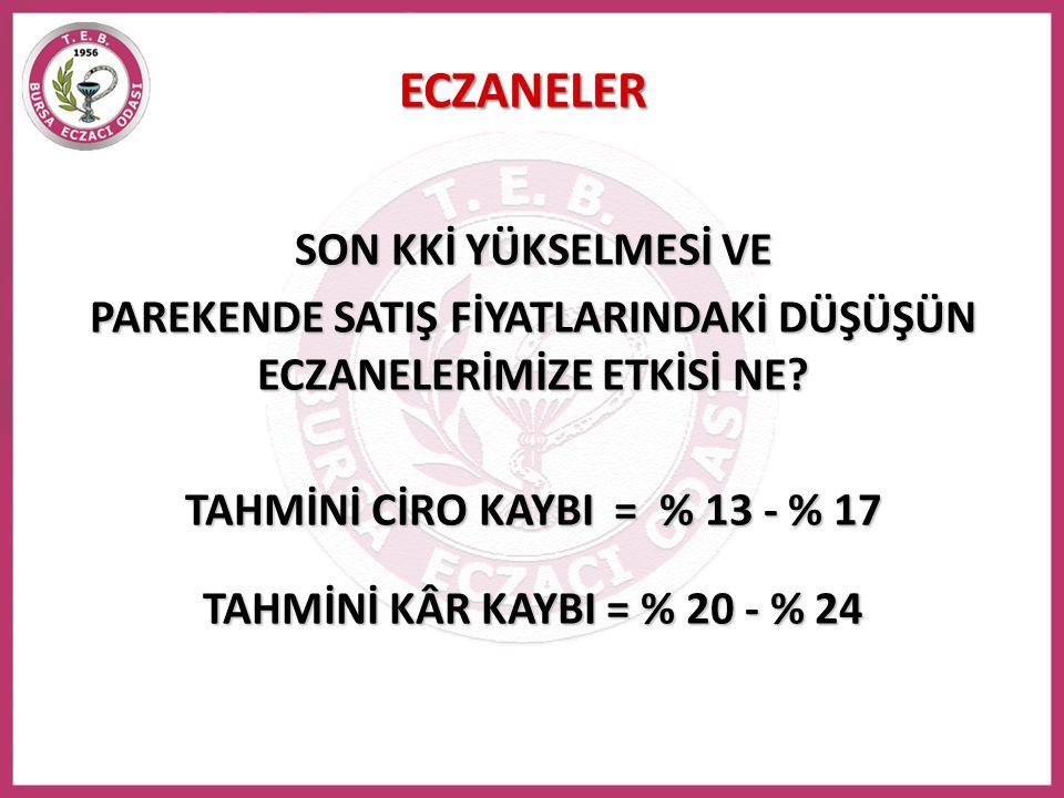 ECZANELER