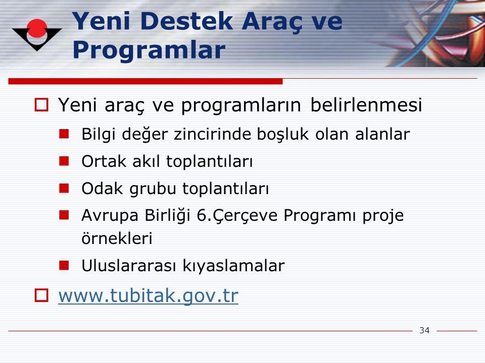 Yeni Destek Araç ve Programlar