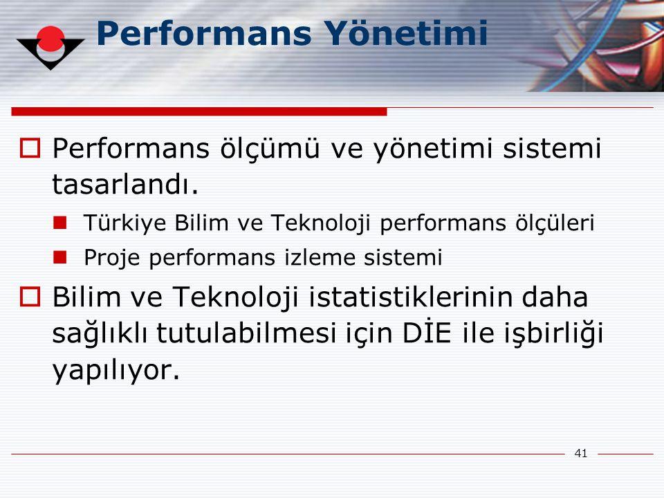 Performans Yönetimi Performans ölçümü ve yönetimi sistemi tasarlandı.