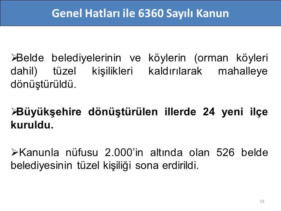 Genel Hatları ile 6360 Sayılı Kanun