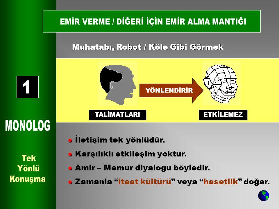 EMİR VERME / DİĞERİ İÇİN EMİR ALMA MANTIĞI