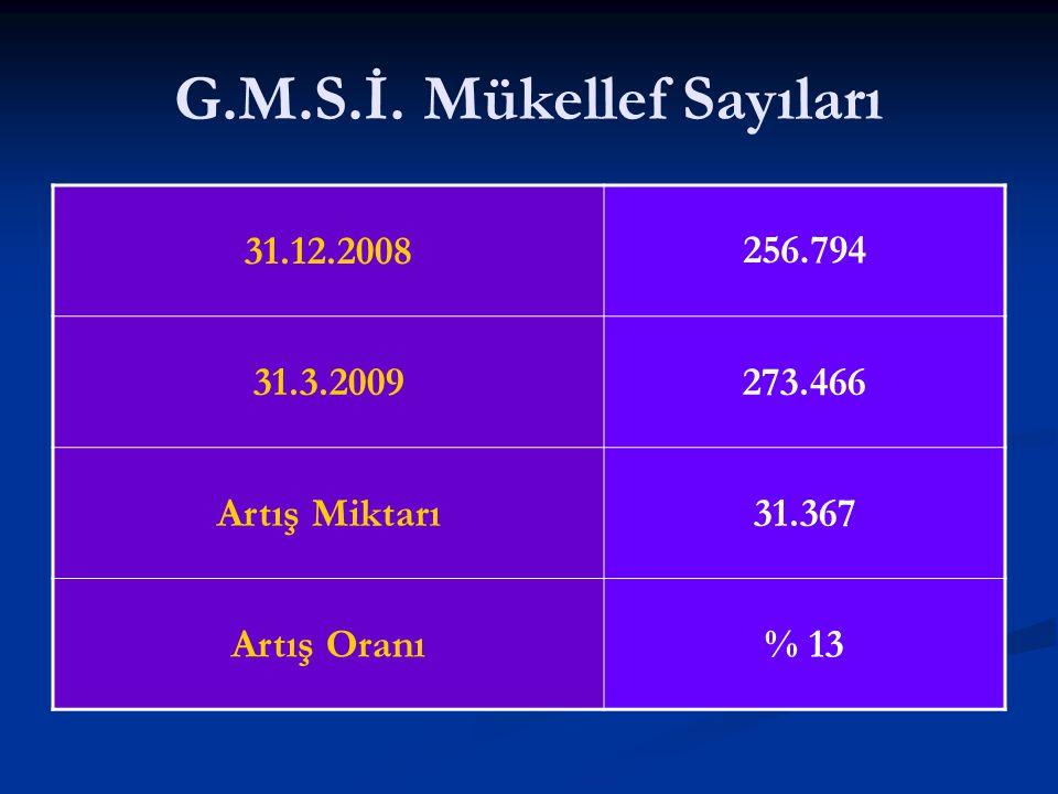 G.M.S.İ. Mükellef Sayıları