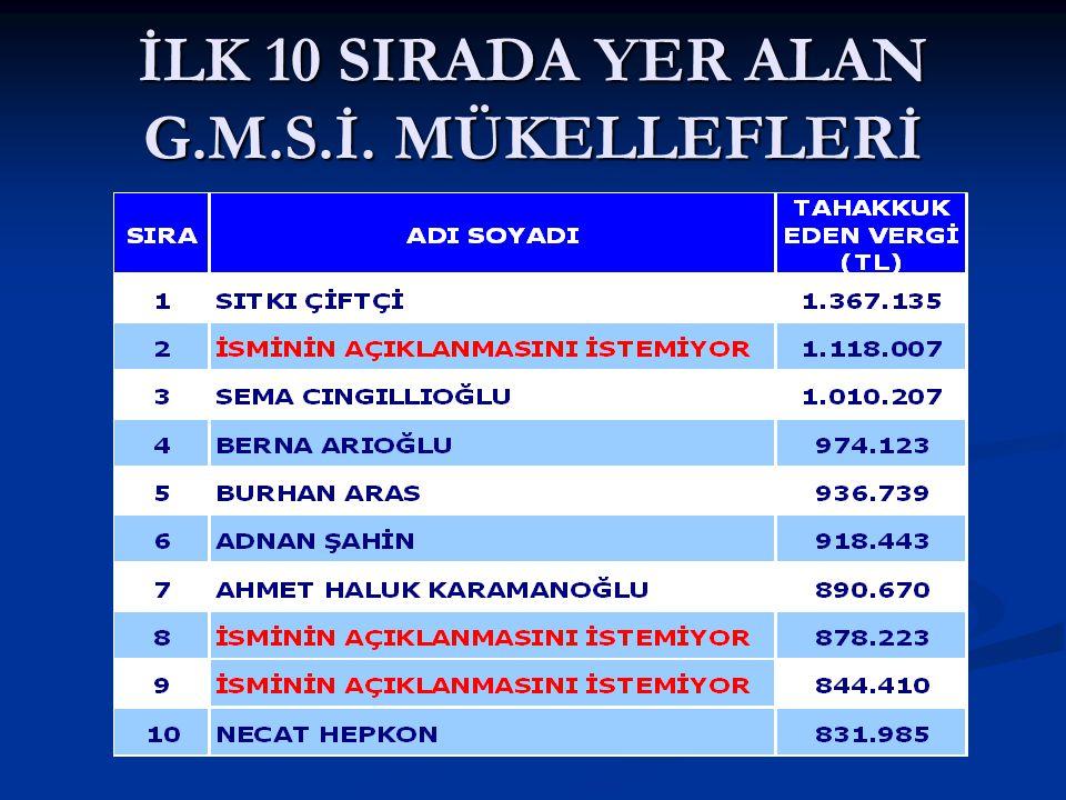 İLK 10 SIRADA YER ALAN G.M.S.İ. MÜKELLEFLERİ