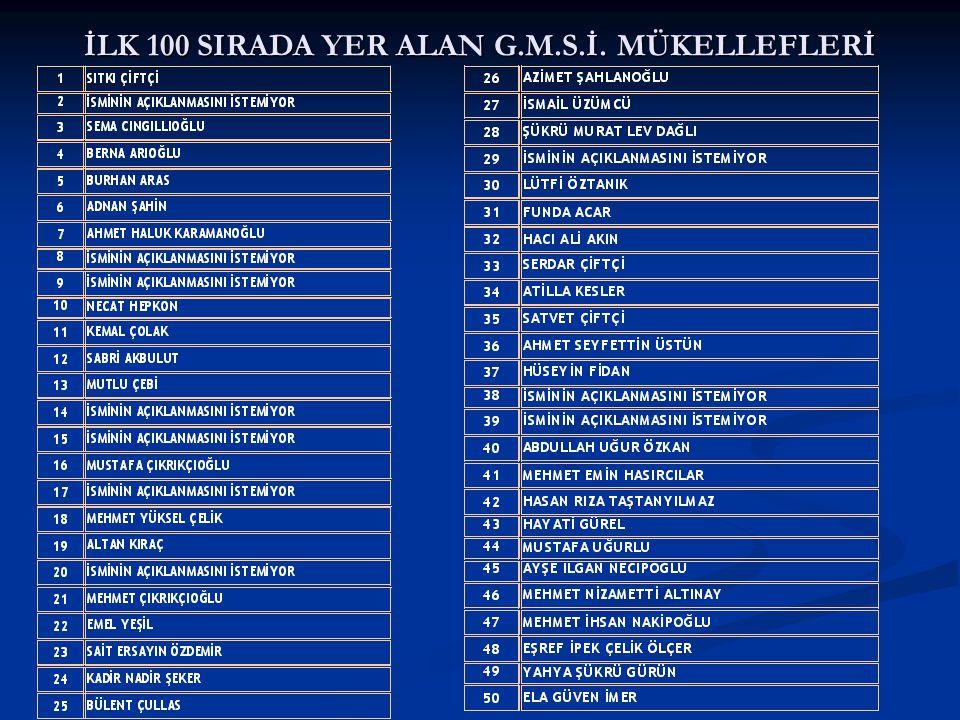 İLK 100 SIRADA YER ALAN G.M.S.İ. MÜKELLEFLERİ