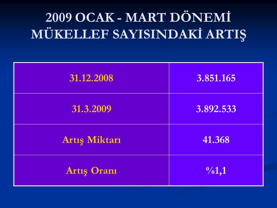 2009 OCAK - MART DÖNEMİ MÜKELLEF SAYISINDAKİ ARTIŞ