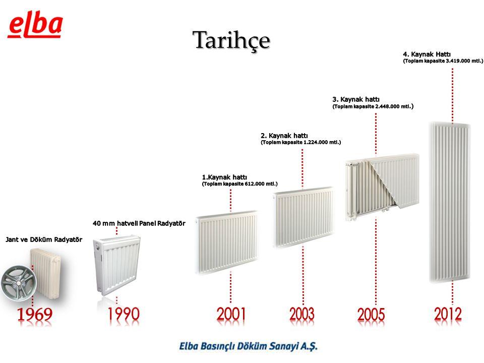 Tarihçe 1969 1990 2001 2003 2005 2012 4. Kaynak Hattı 3. Kaynak hattı