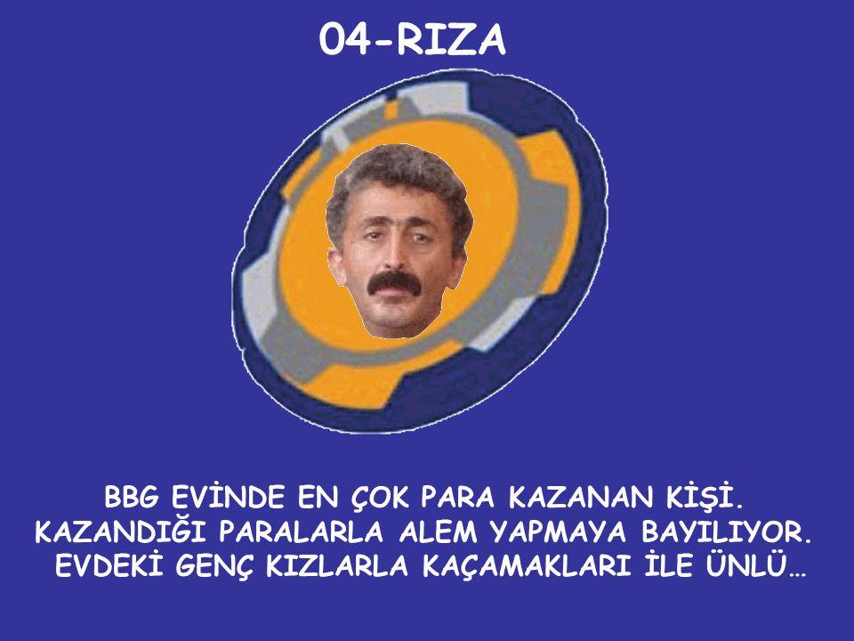 04-RIZA BBG EVİNDE EN ÇOK PARA KAZANAN KİŞİ.