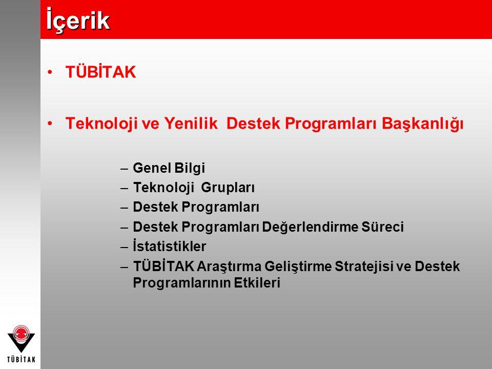 İçerik TÜBİTAK Teknoloji ve Yenilik Destek Programları Başkanlığı