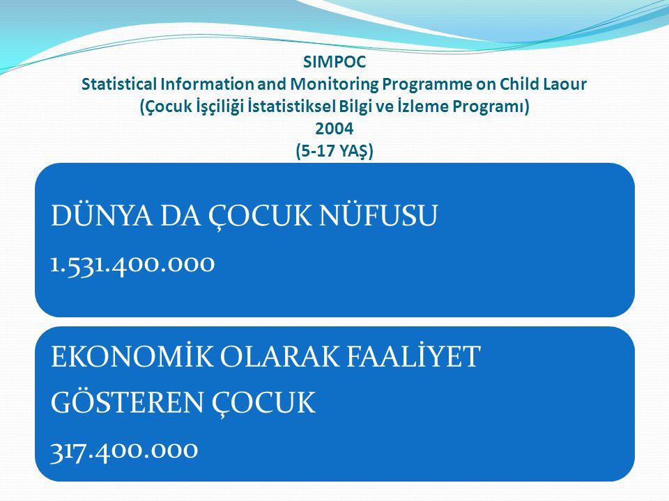 EKONOMİK OLARAK FAALİYET GÖSTEREN ÇOCUK 317.400.000