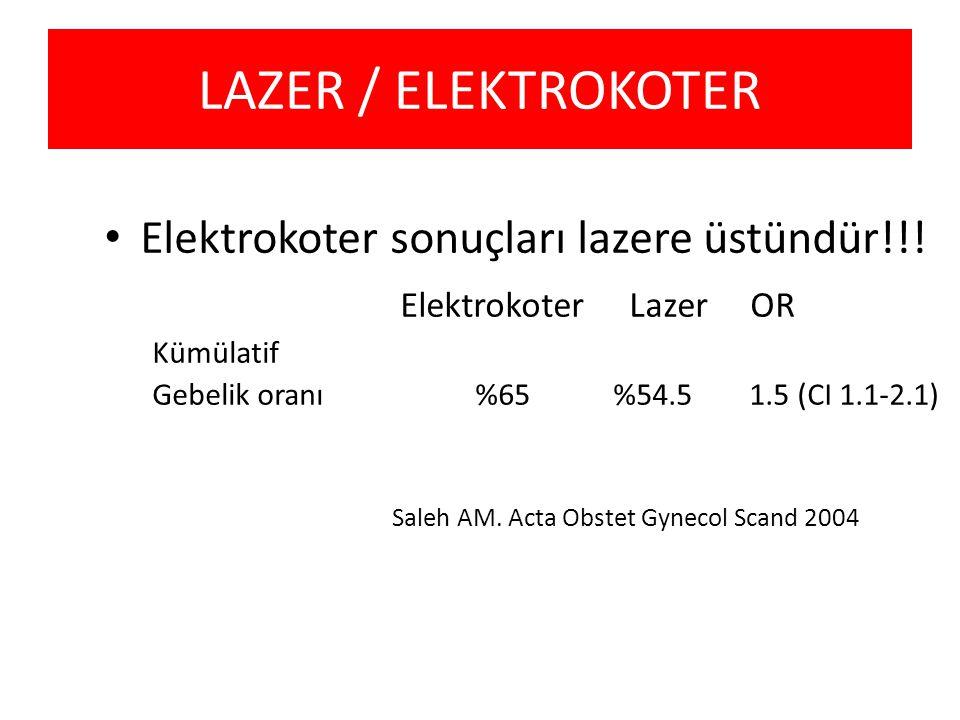 LAZER / ELEKTROKOTER Elektrokoter sonuçları lazere üstündür!!!