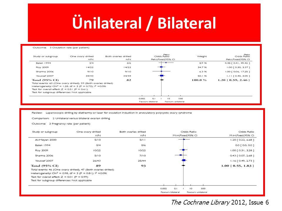 Ünilateral / Bilateral