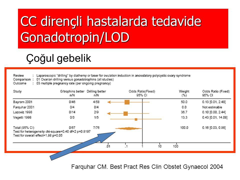 CC dirençli hastalarda tedavide Gonadotropin/LOD