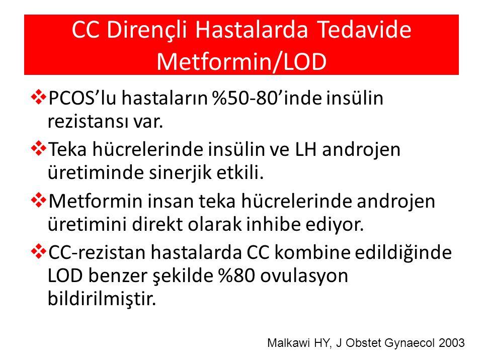 CC Dirençli Hastalarda Tedavide Metformin/LOD