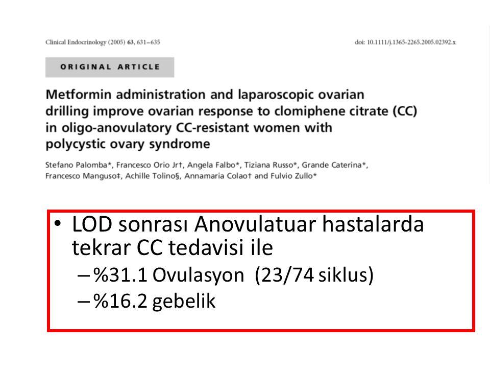 LOD sonrası Anovulatuar hastalarda tekrar CC tedavisi ile