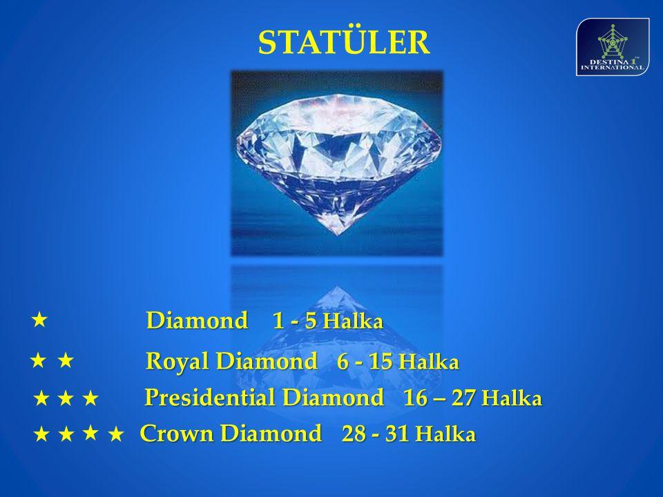 STATÜLER Diamond 1 - 5 Halka Royal Diamond 6 - 15 Halka