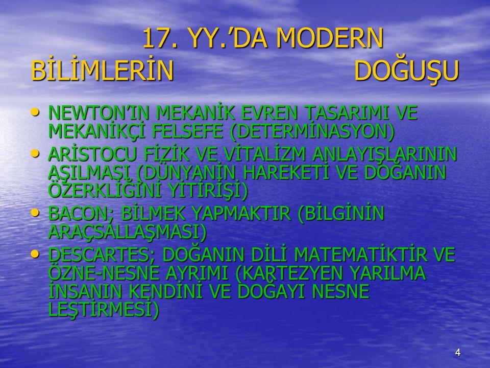 17. YY.'DA MODERN BİLİMLERİN DOĞUŞU