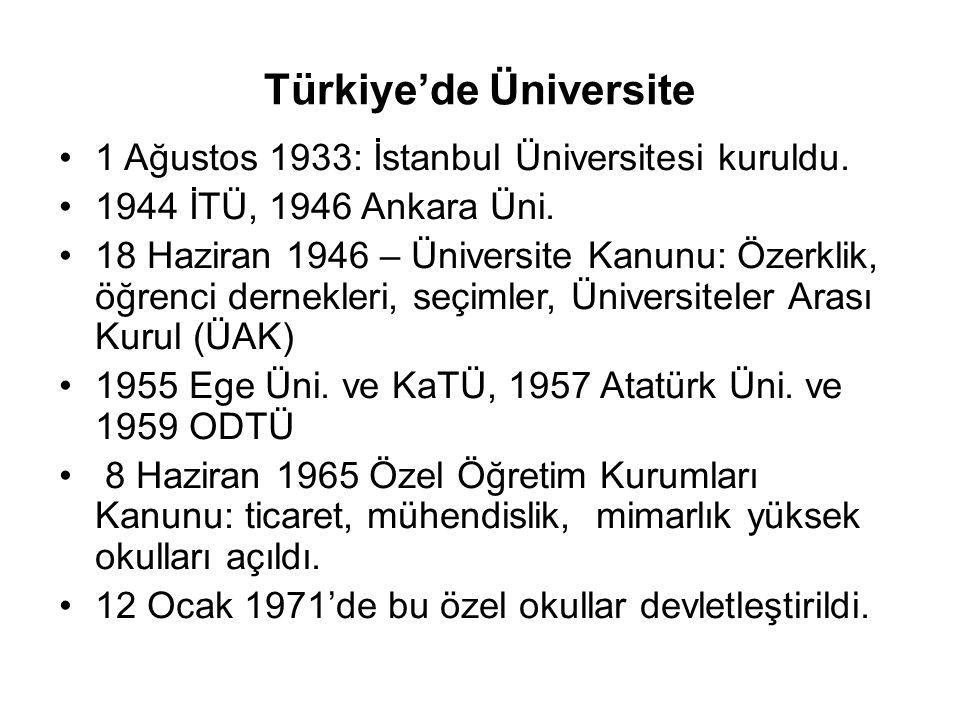 Türkiye'de Üniversite