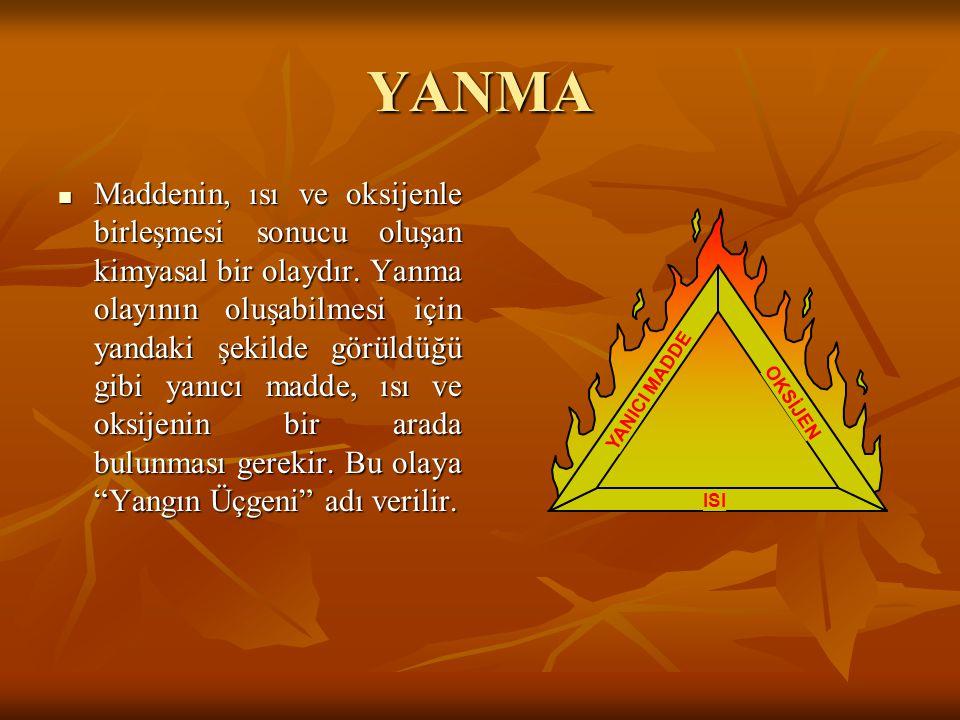 YANMA