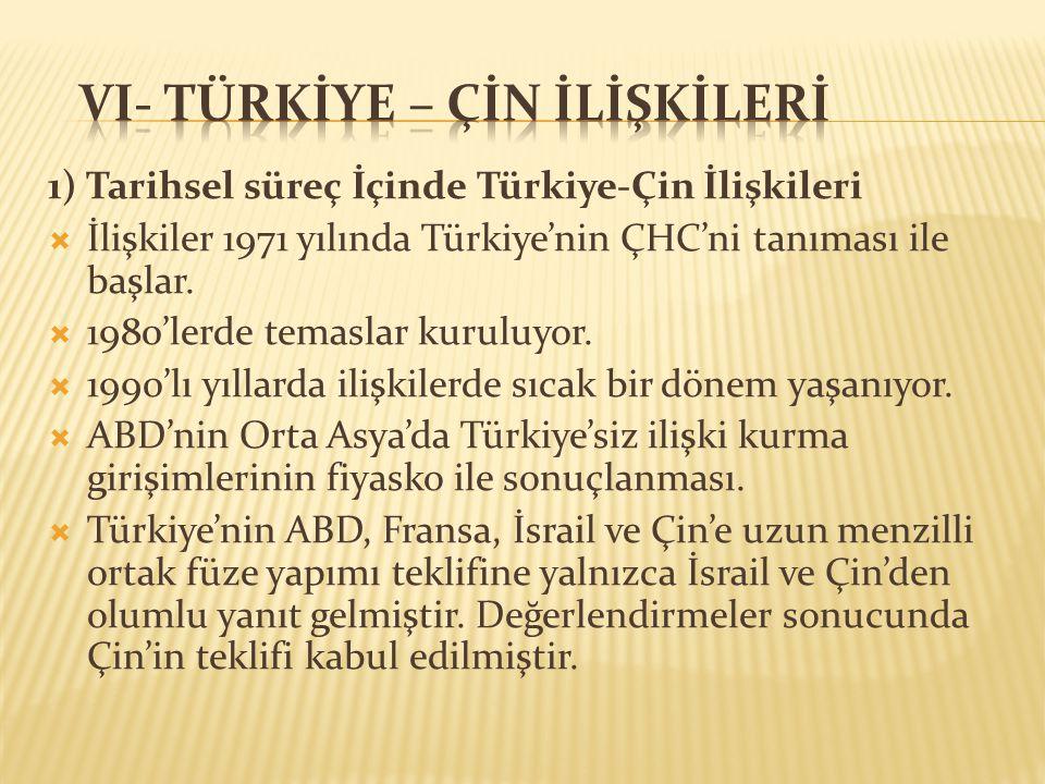 VI- Türkİye – çİn İlİşkİlerİ