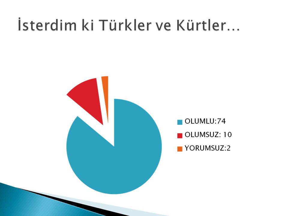 İsterdim ki Türkler ve Kürtler…