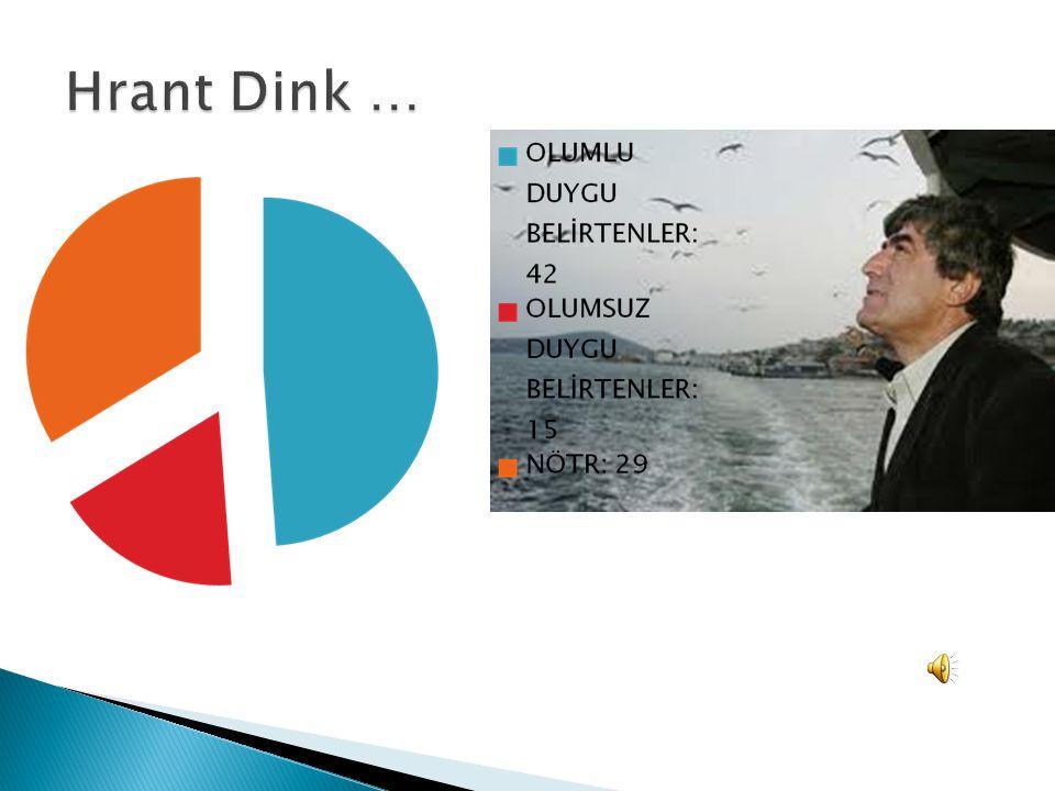 Hrant Dink …
