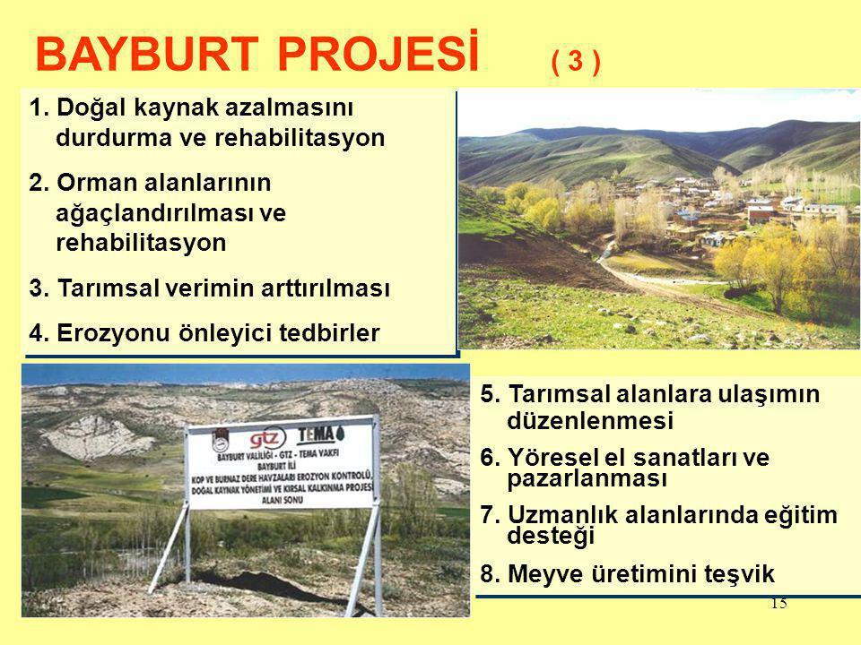 BAYBURT PROJESİ ( 3 ) 1. Doğal kaynak azalmasını durdurma ve rehabilitasyon. 2. Orman alanlarının ağaçlandırılması ve rehabilitasyon.