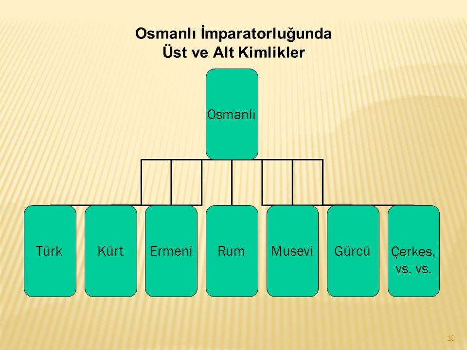 Osmanlı İmparatorluğunda