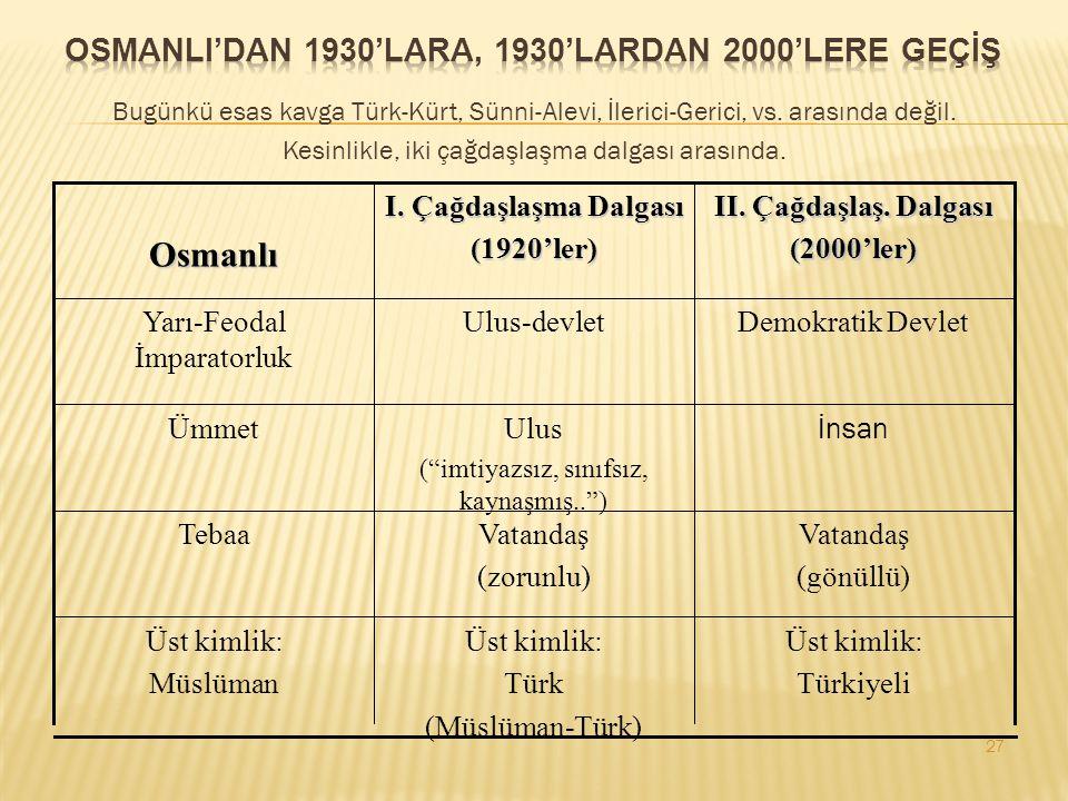 OsmanlI'dan 1930'lara, 1930'lardan 2000'lere Geçİş