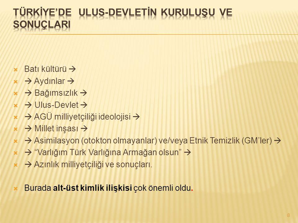 Türkİye'de Ulus-Devletİn Kuruluşu ve SonuçlarI