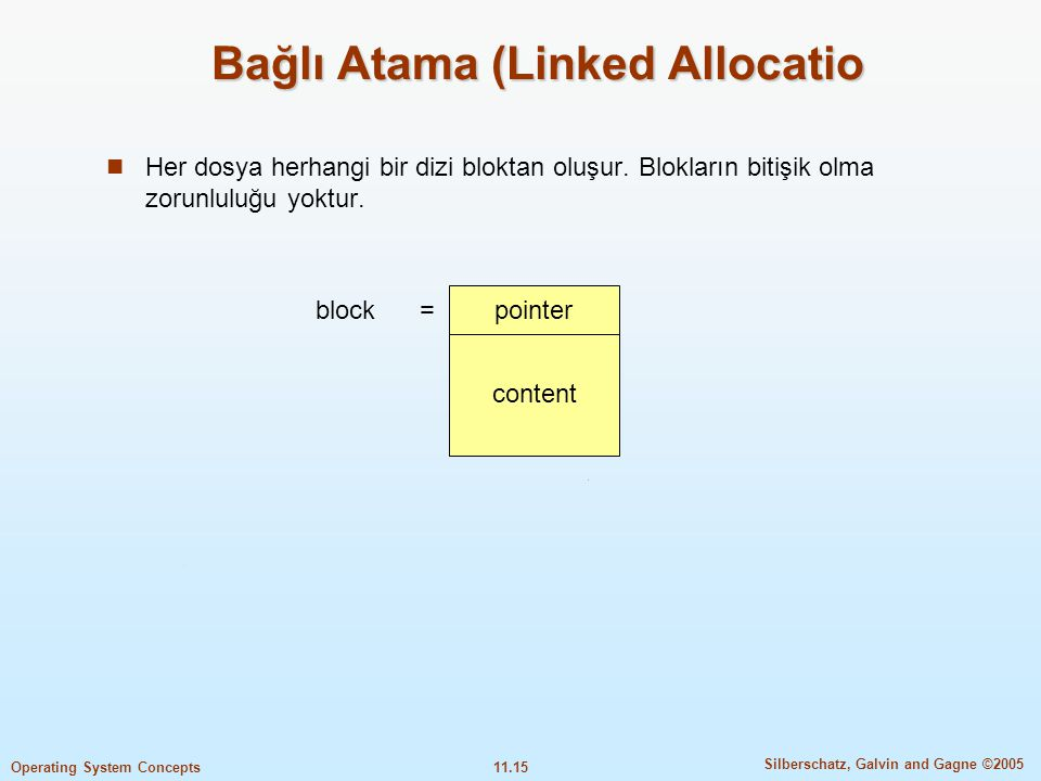 Bağlı Atama (Linked Allocatio