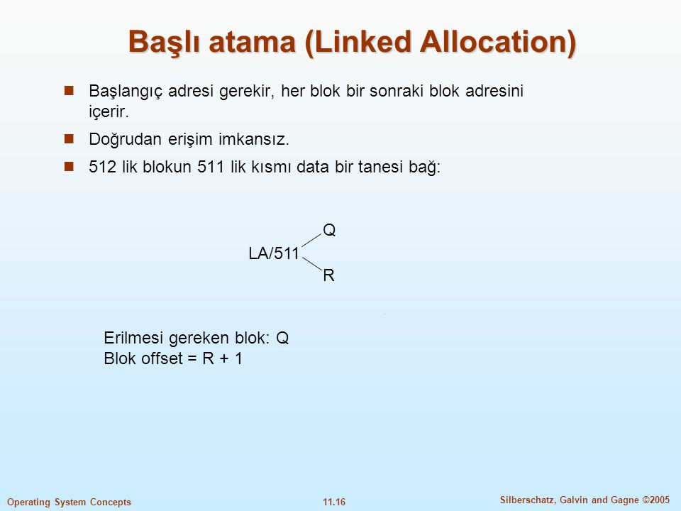 Başlı atama (Linked Allocation)