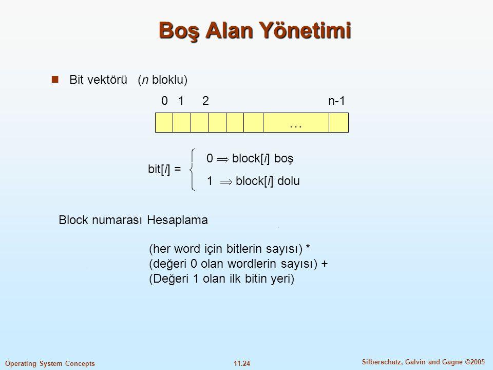 Boş Alan Yönetimi …  Bit vektörü (n bloklu) 1 2 n-1