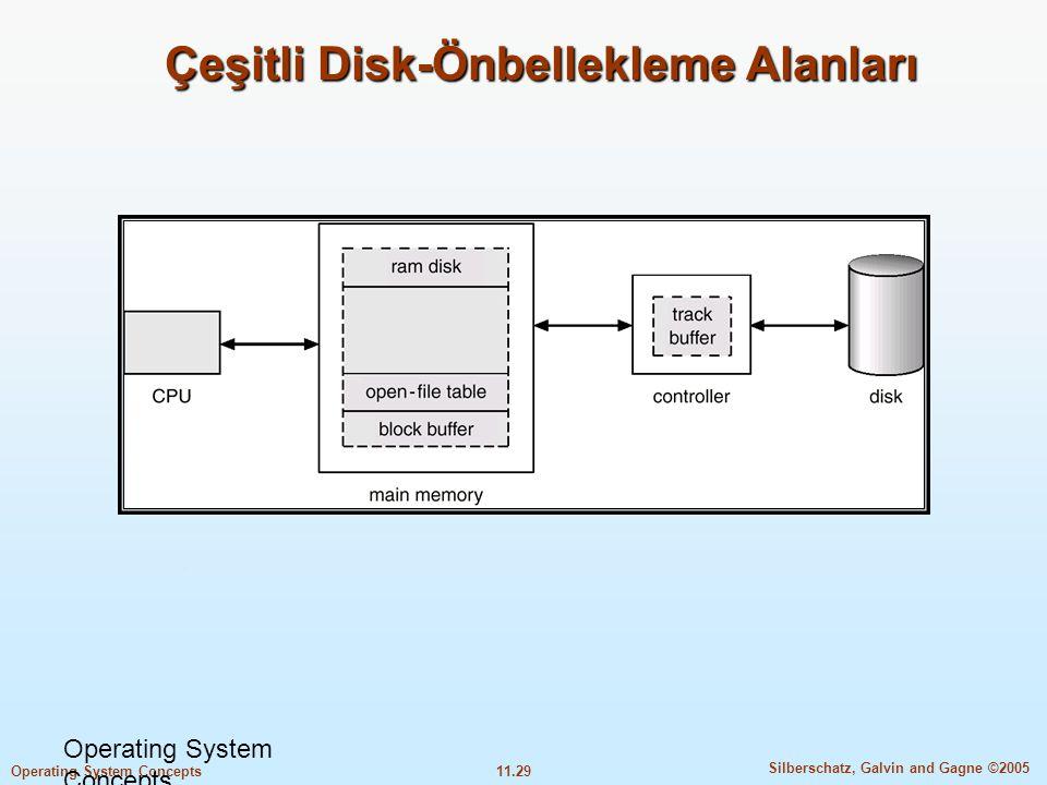 Çeşitli Disk-Önbellekleme Alanları