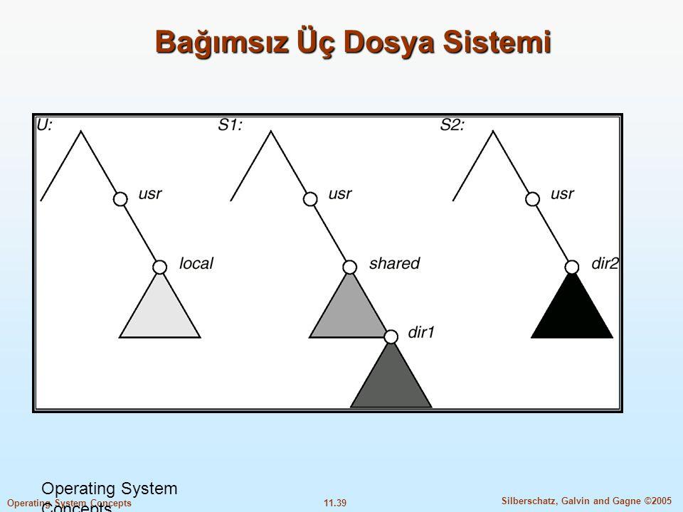 Bağımsız Üç Dosya Sistemi