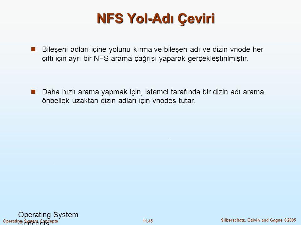 NFS Yol-Adı Çeviri