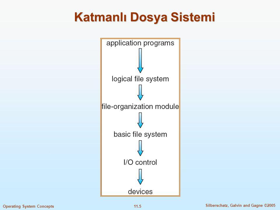 Katmanlı Dosya Sistemi