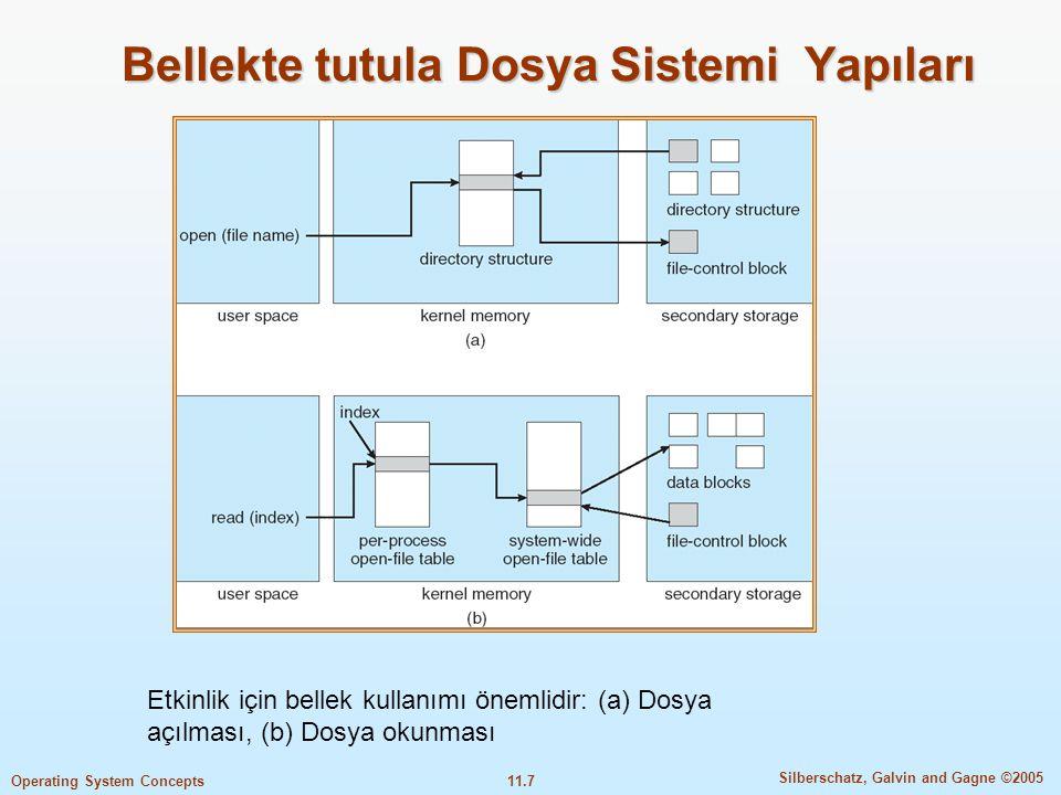 Bellekte tutula Dosya Sistemi Yapıları