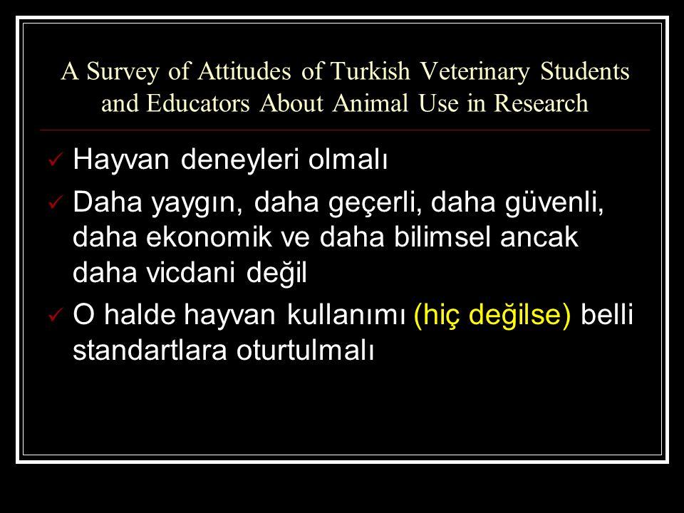 Hayvan deneyleri olmalı