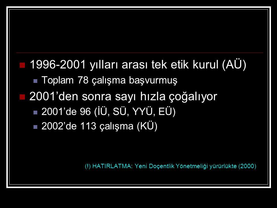 1996-2001 yılları arası tek etik kurul (AÜ)