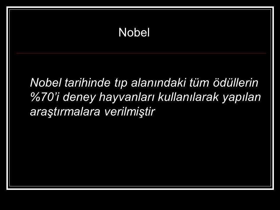 Nobel Nobel tarihinde tıp alanındaki tüm ödüllerin %70'i deney hayvanları kullanılarak yapılan araştırmalara verilmiştir.